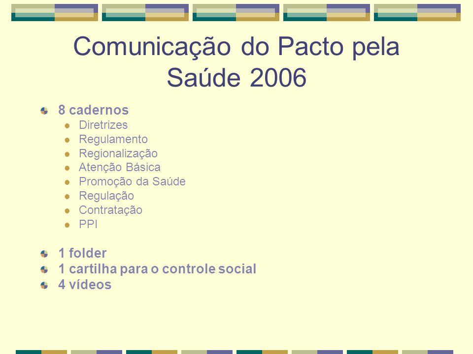Comunicação do Pacto pela Saúde 2006 8 cadernos Diretrizes Regulamento Regionalização Atenção Básica Promoção da Saúde Regulação Contratação PPI 1 folder 1 cartilha para o controle social 4 vídeos