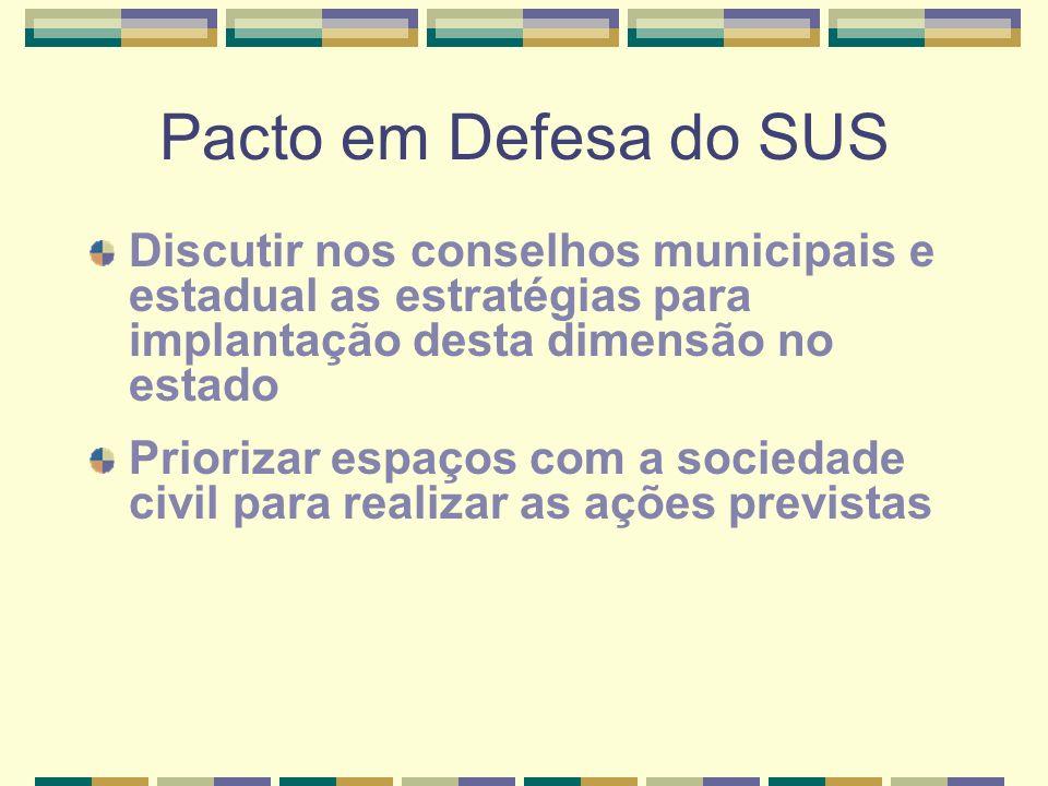 Pacto em Defesa do SUS Discutir nos conselhos municipais e estadual as estratégias para implantação desta dimensão no estado Priorizar espaços com a sociedade civil para realizar as ações previstas