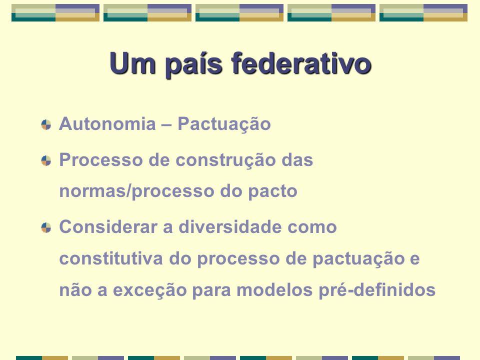 Um país federativo Autonomia – Pactuação Processo de construção das normas/processo do pacto Considerar a diversidade como constitutiva do processo de pactuação e não a exceção para modelos pré-definidos