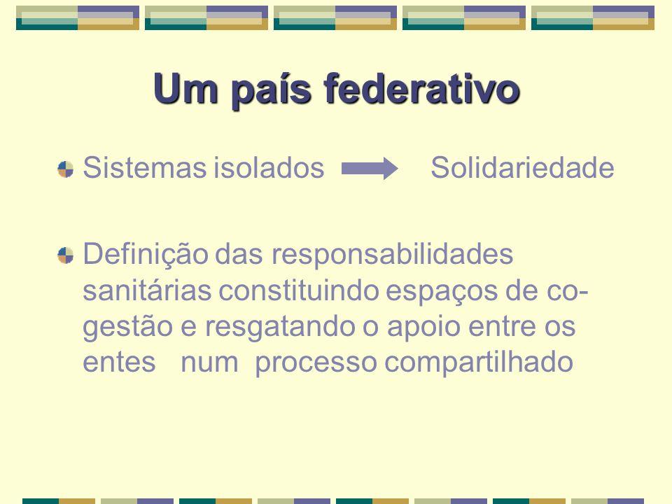 Um país federativo Sistemas isolados Solidariedade Definição das responsabilidades sanitárias constituindo espaços de co- gestão e resgatando o apoio entre os entes num processo compartilhado