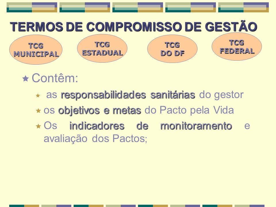 TERMOS DE COMPROMISSO DE GESTÃO expressa a formalização do Pacto nas suas dimensões Pela Vida e de Gestão.