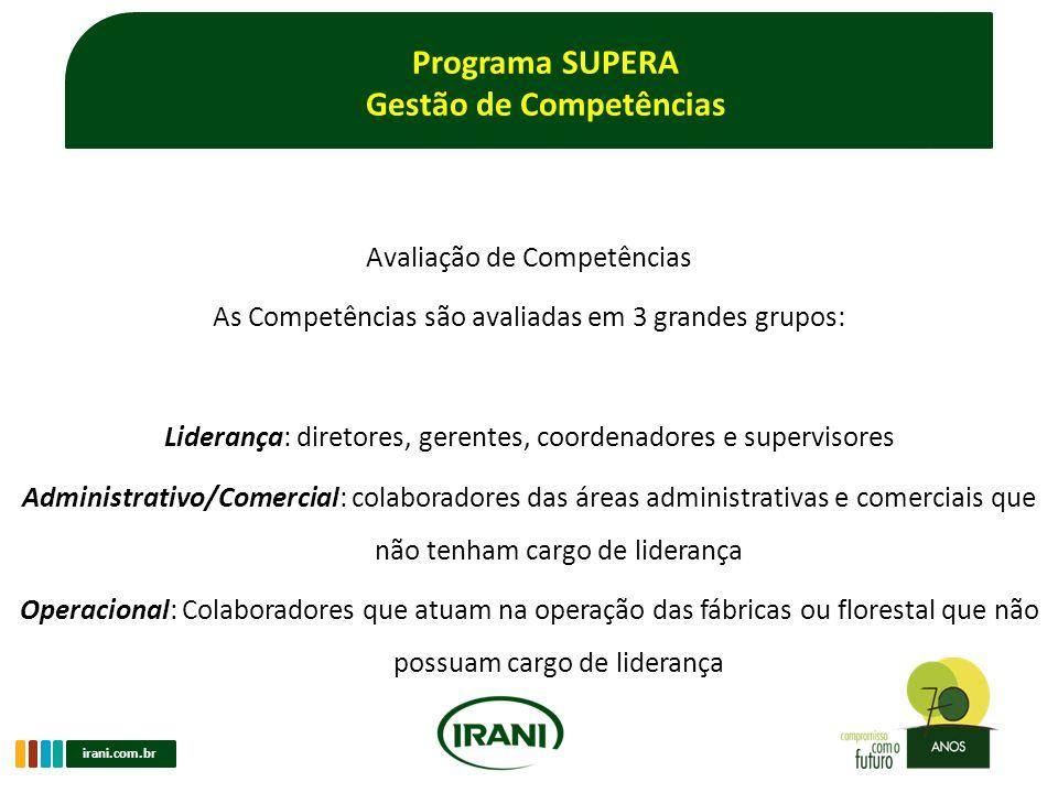 irani.com.br Programa SUPERA Gestão de Competências Quais são as Competências e Itens avaliados.