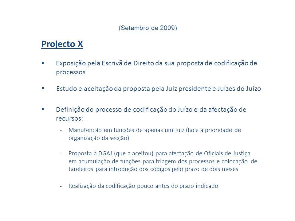 (Setembro de 2009) -Realização da codificação pouco antes do prazo indicado Projecto X Exposição pela Escrivã de Direito da sua proposta de codificação de processos Estudo e aceitação da proposta pela Juiz presidente e Juízes do Juízo Definição do processo de codificação do Juízo e da afectação de recursos: -Manutenção em funções de apenas um Juiz (face à prioridade de organização da secção) -Proposta à DGAJ (que a aceitou) para afectação de Oficiais de Justiça em acumulação de funções para triagem dos processos e colocação de tarefeiros para introdução dos códigos pelo prazo de dois meses