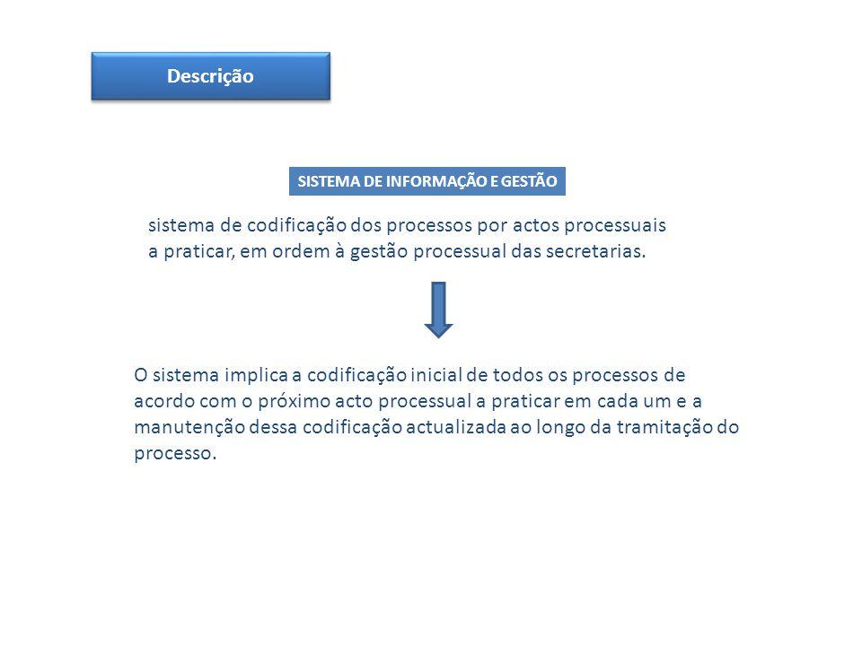 Descrição sistema de codificação dos processos por actos processuais a praticar, em ordem à gestão processual das secretarias.