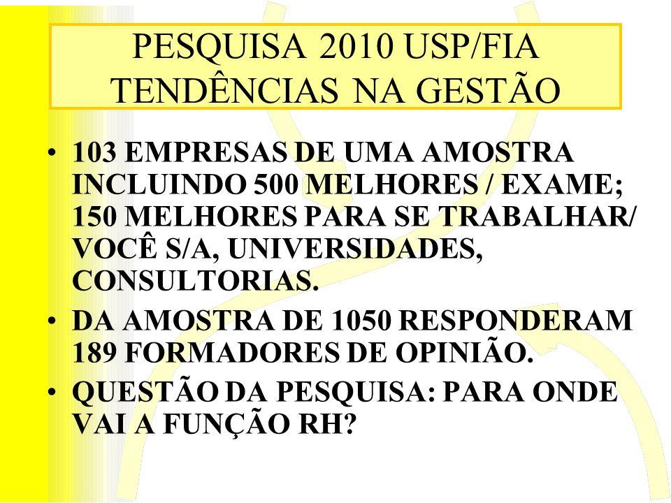 PESQUISA 2010 USP/FIA TENDÊNCIAS NA GESTÃO 103 EMPRESAS DE UMA AMOSTRA INCLUINDO 500 MELHORES / EXAME; 150 MELHORES PARA SE TRABALHAR/ VOCÊ S/A, UNIVERSIDADES, CONSULTORIAS.