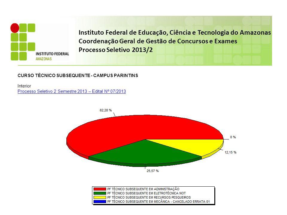 Instituto Federal de Educação, Ciência e Tecnologia do Amazonas Coordenação Geral de Gestão de Concursos e Exames Processo Seletivo 2013/2 CURSO TÉCNICO SUBSEQUENTE - CAMPUS PARINTINS Interior Processo Seletivo 2 Semestre 2013 – Edital Nº 07/2013