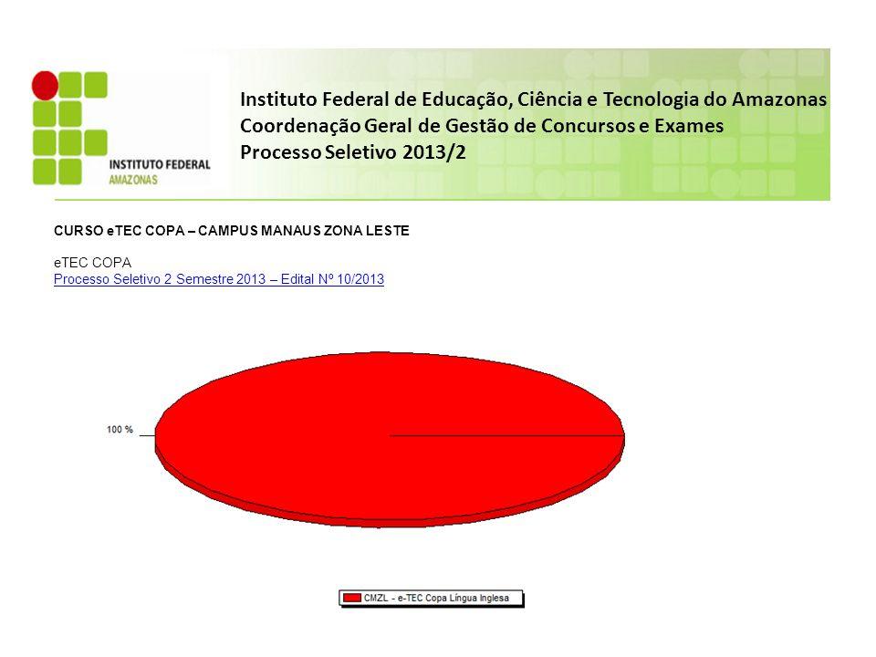 Instituto Federal de Educação, Ciência e Tecnologia do Amazonas Coordenação Geral de Gestão de Concursos e Exames Processo Seletivo 2013/2 CURSO eTEC COPA – CAMPUS MANAUS ZONA LESTE eTEC COPA Processo Seletivo 2 Semestre 2013 – Edital Nº 10/2013