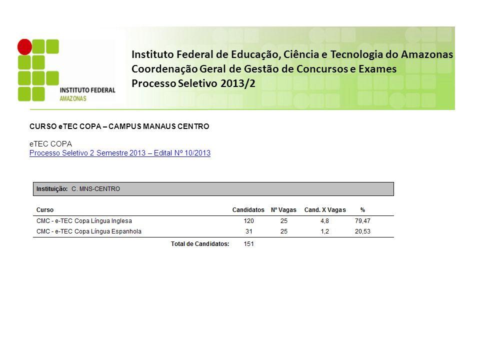 Instituto Federal de Educação, Ciência e Tecnologia do Amazonas Coordenação Geral de Gestão de Concursos e Exames Processo Seletivo 2013/2 CURSO eTEC COPA – CAMPUS MANAUS CENTRO eTEC COPA Processo Seletivo 2 Semestre 2013 – Edital Nº 10/2013