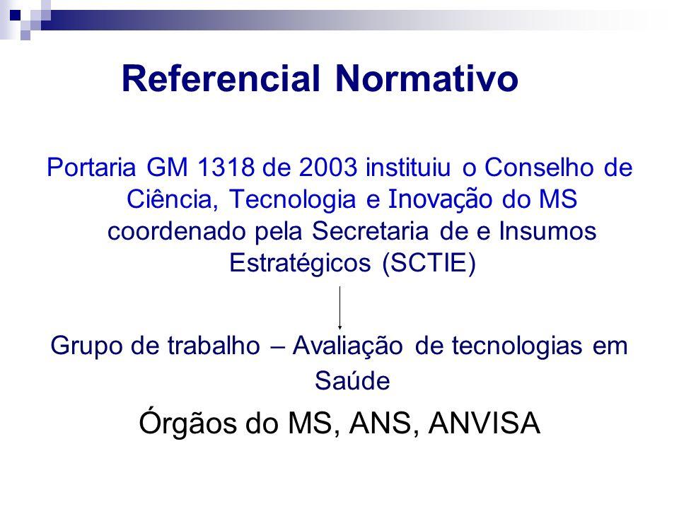 Portaria GM 1318 de 2003 instituiu o Conselho de Ciência, Tecnologia e Inovação do MS coordenado pela Secretaria de e Insumos Estratégicos (SCTIE) Gru