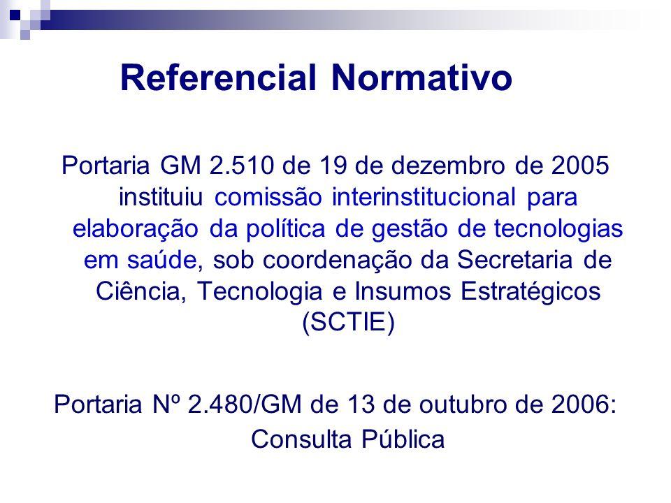 Portaria GM 2.510 de 19 de dezembro de 2005 instituiu comissão interinstitucional para elaboração da política de gestão de tecnologias em saúde, sob c