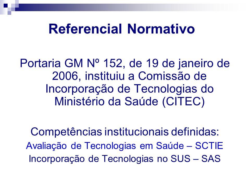 Portaria GM Nº 152, de 19 de janeiro de 2006, instituiu a Comissão de Incorporação de Tecnologias do Ministério da Saúde (CITEC) Competências instituc