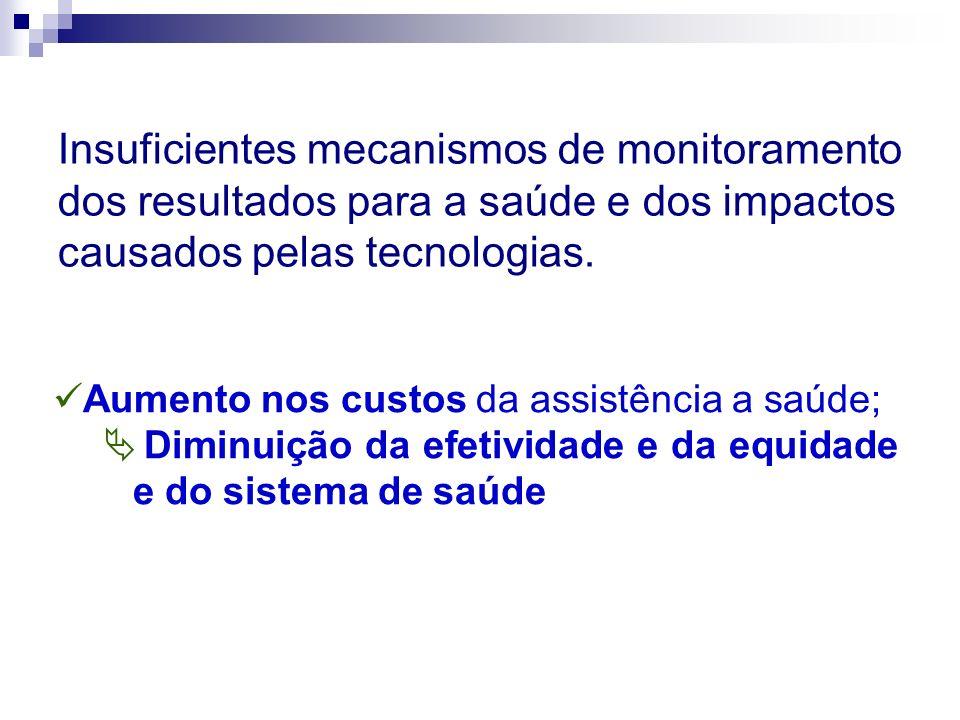 Insuficientes mecanismos de monitoramento dos resultados para a saúde e dos impactos causados pelas tecnologias. Aumento nos custos da assistência a s