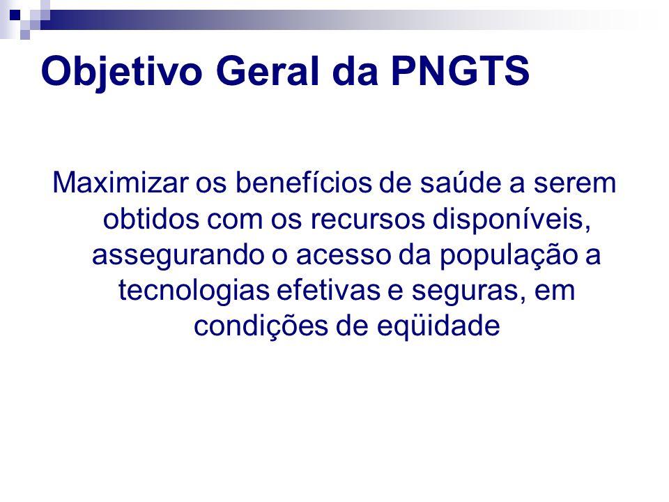 Objetivo Geral da PNGTS Maximizar os benefícios de saúde a serem obtidos com os recursos disponíveis, assegurando o acesso da população a tecnologias