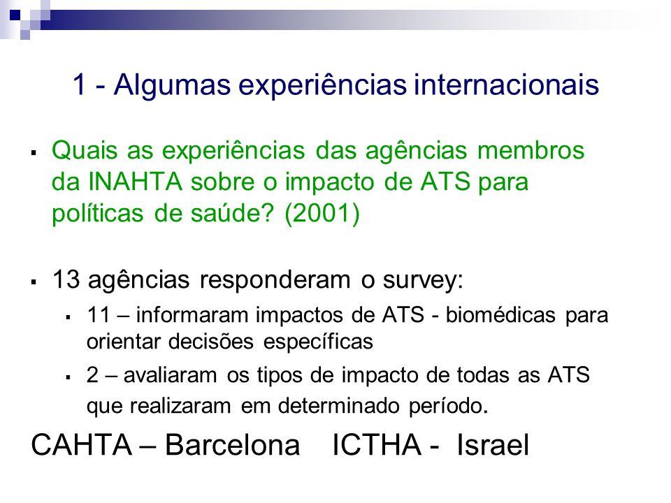1 - Algumas experiências internacionais Quais as experiências das agências membros da INAHTA sobre o impacto de ATS para políticas de saúde? (2001) 13