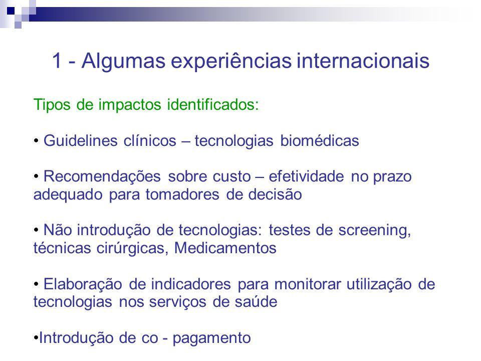 1 - Algumas experiências internacionais Tipos de impactos identificados: Guidelines clínicos – tecnologias biomédicas Recomendações sobre custo – efet