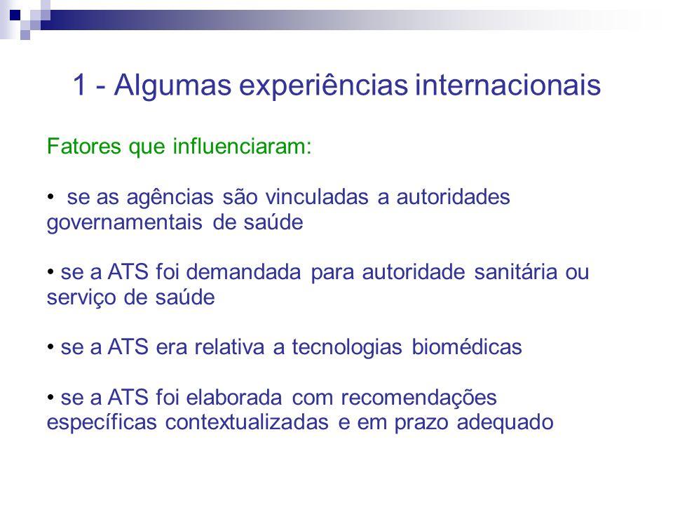 1 - Algumas experiências internacionais Fatores que influenciaram: se as agências são vinculadas a autoridades governamentais de saúde se a ATS foi de
