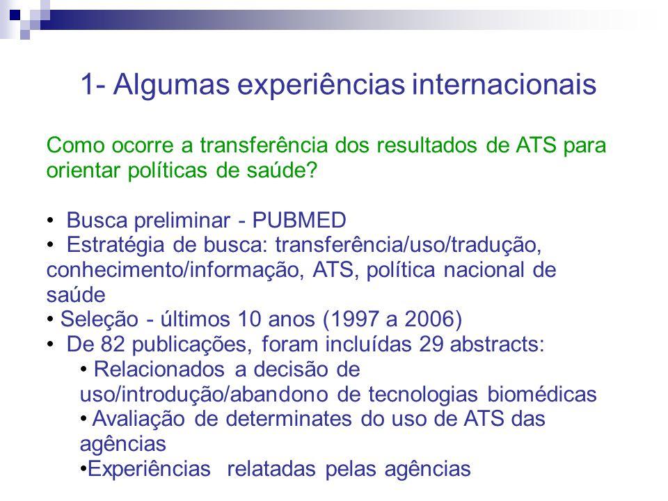 1- Algumas experiências internacionais Como ocorre a transferência dos resultados de ATS para orientar políticas de saúde? Busca preliminar - PUBMED E
