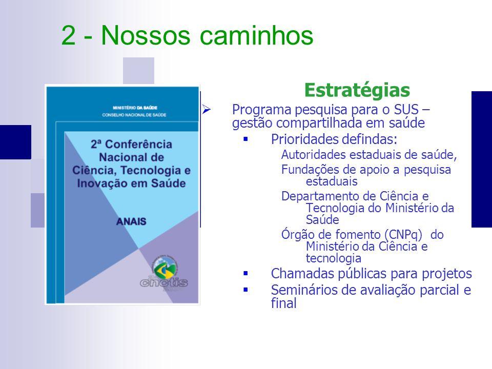Estratégias Programa pesquisa para o SUS – gestão compartilhada em saúde Prioridades defindas: Autoridades estaduais de saúde, Fundações de apoio a pe