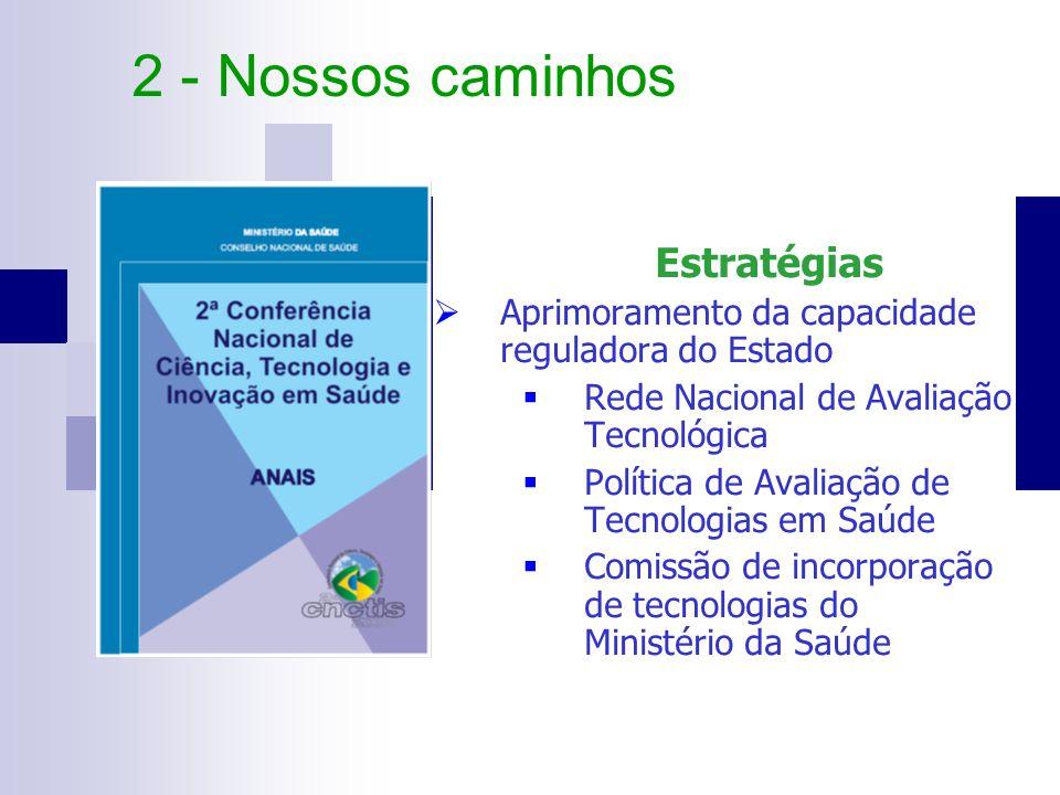 Estratégias Aprimoramento da capacidade reguladora do Estado Rede Nacional de Avaliação Tecnológica Política de Avaliação de Tecnologias em Saúde Comi