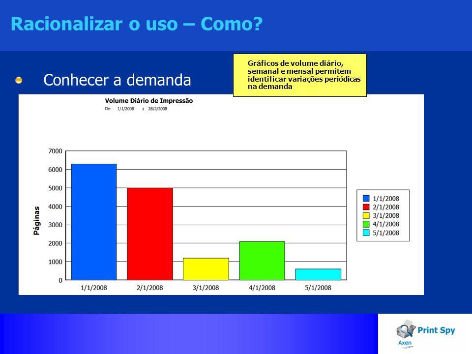 Racionalizar o uso – Como? Conhecer a demanda Gráficos de volume diário, semanal e mensal permitem identificar variações periódicas na demanda