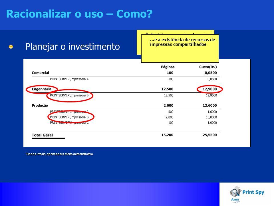 Racionalizar o uso – Como? Planejar o investimento Relatórios por centro de custo permitem identificar quais departamentos demandam maior investimento