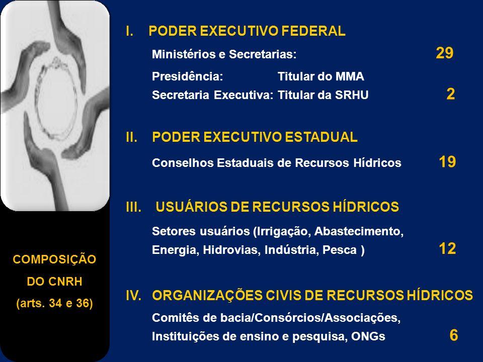 COMPOSIÇÃO DO CNRH (arts. 34 e 36) I. PODER EXECUTIVO FEDERAL Ministérios e Secretarias: 29 Presidência: Titular do MMA Secretaria Executiva: Titular