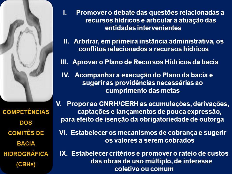 COMPETÊNCIAS DOS COMITÊS DE BACIA HIDROGRÁFICA (CBHs) I.Promover o debate das questões relacionadas a recursos hídricos e articular a atuação das entidades intervenientes II.