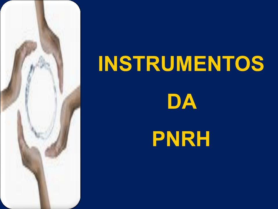 INSTRUMENTOS DA PNRH