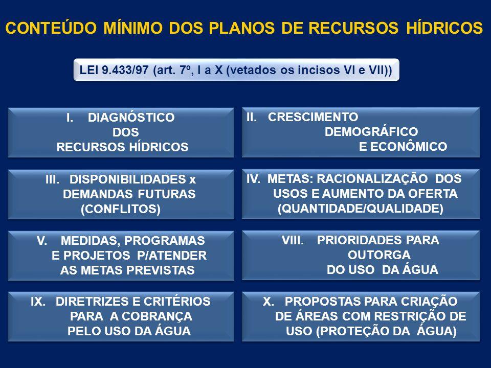 CONTEÚDO MÍNIMO DOS PLANOS DE RECURSOS HÍDRICOS LEI 9.433/97 (art. 7º, I a X (vetados os incisos VI e VII)) I.DIAGNÓSTICO DOS RECURSOS HÍDRICOS I.DIAG