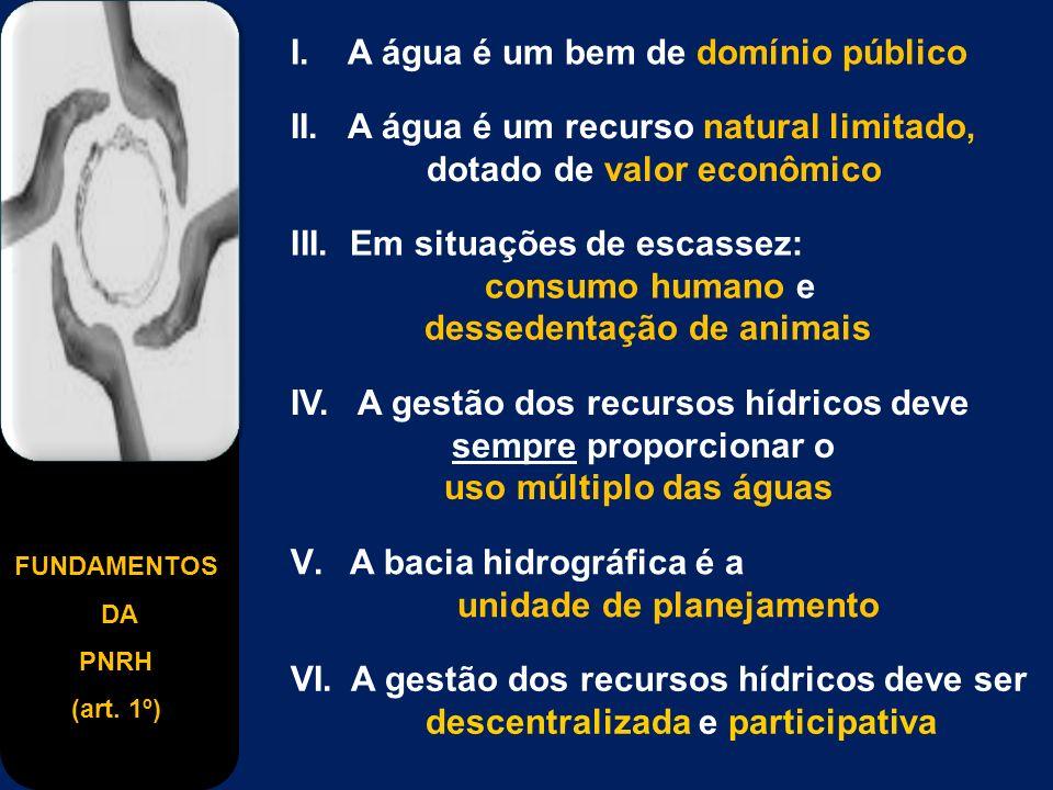 FUNDAMENTOS DA PNRH (art. 1º) I. A água é um bem de domínio público II. A água é um recurso natural limitado, dotado de valor econômico III.Em situaçõ