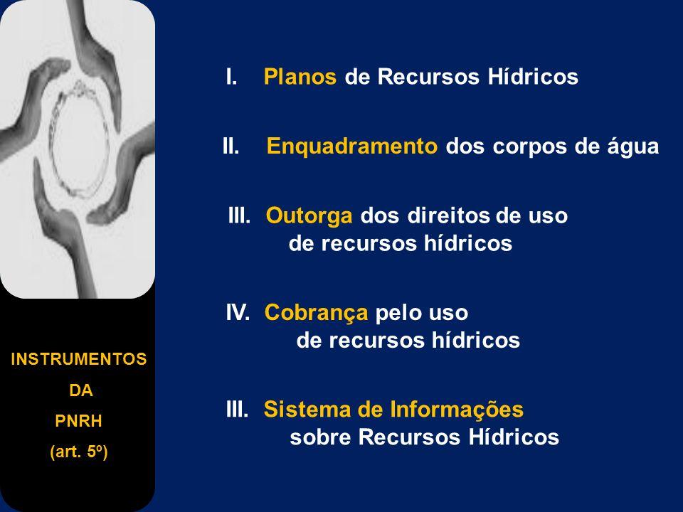 INSTRUMENTOS DA PNRH (art. 5º) I. Planos de Recursos Hídricos II. Enquadramento dos corpos de água III. Outorga dos direitos de uso de recursos hídric