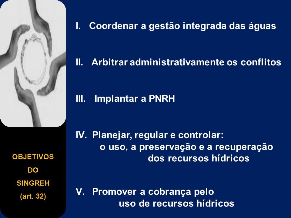 OBJETIVOS DO SINGREH (art.32) I. Coordenar a gestão integrada das águas II.
