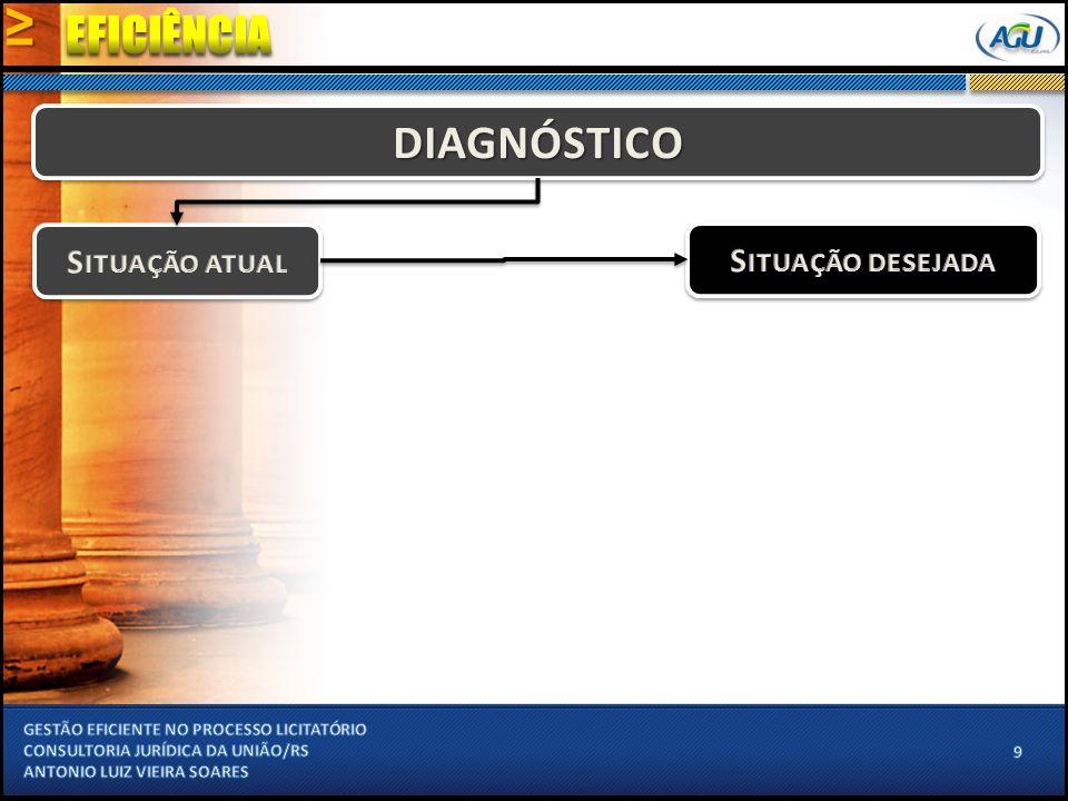 DIAGNÓSTICODIAGNÓSTICO