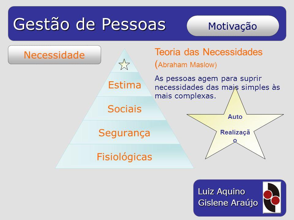 Gestão de Pessoas Luiz Aquino Gislene Araújo Necessidade Teoria das Necessidades ( Abraham Maslow) As pessoas agem para suprir necessidades das mais s