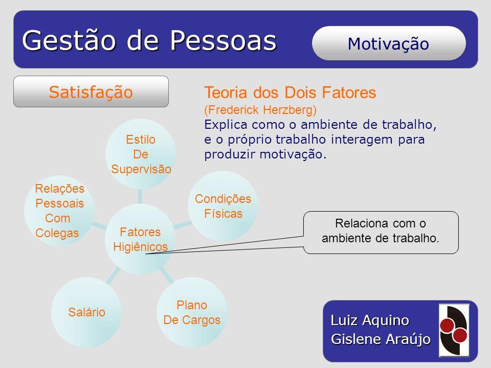 Gestão de Pessoas Luiz Aquino Gislene Araújo Satisfação Motivação Fatores Higiênicos Estilo De Supervisão Condições Físicas Plano De Cargos Salário Re
