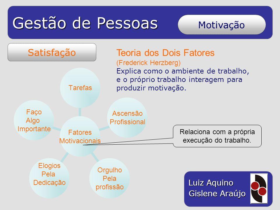 Gestão de Pessoas Luiz Aquino Gislene Araújo Satisfação Motivação Fatores Motivacionais Tarefas Ascensão Profissional Orgulho Pela profissão Elogios P