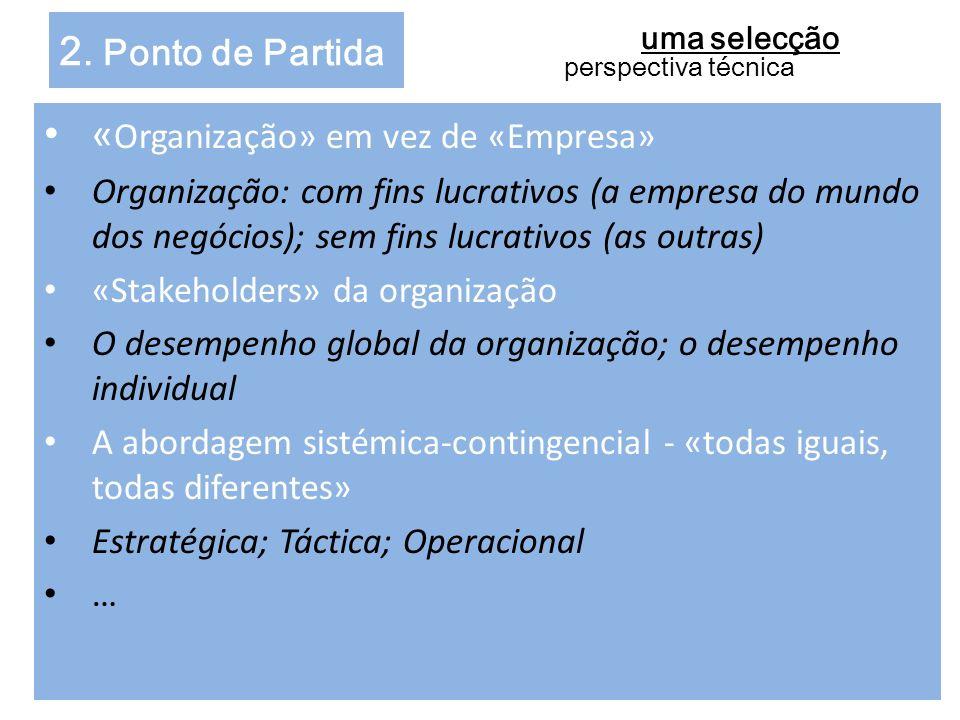 « Organização» em vez de «Empresa» Organização: com fins lucrativos (a empresa do mundo dos negócios); sem fins lucrativos (as outras) «Stakeholders»