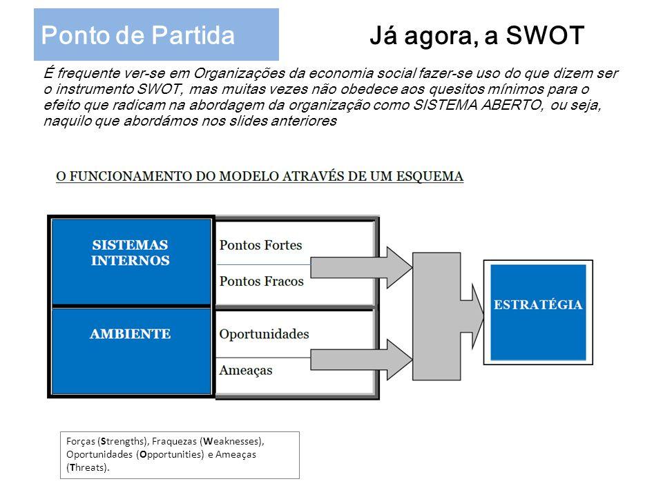Ponto de Partida Já agora, a SWOT É frequente ver-se em Organizações da economia social fazer-se uso do que dizem ser o instrumento SWOT, mas muitas v
