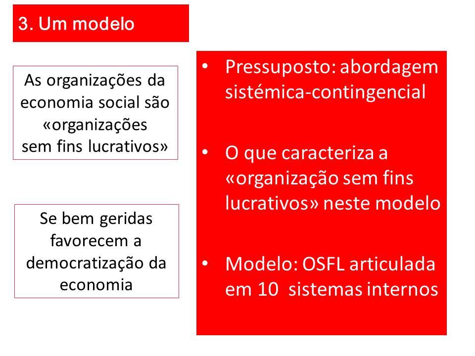 As organizações da economia social são «organizações sem fins lucrativos» Pressuposto: abordagem sistémica-contingencial O que caracteriza a «organiza
