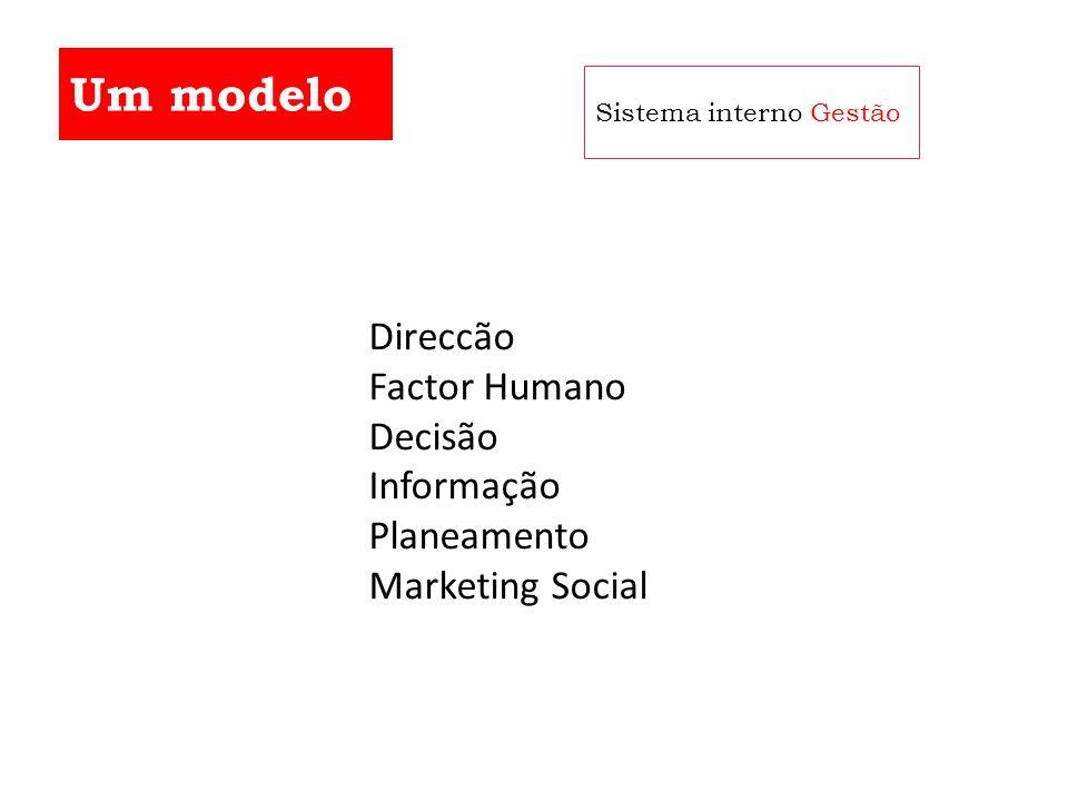 Direccão Factor Humano Decisão Informação Planeamento Marketing Social Um modelo Sistema interno Gestão