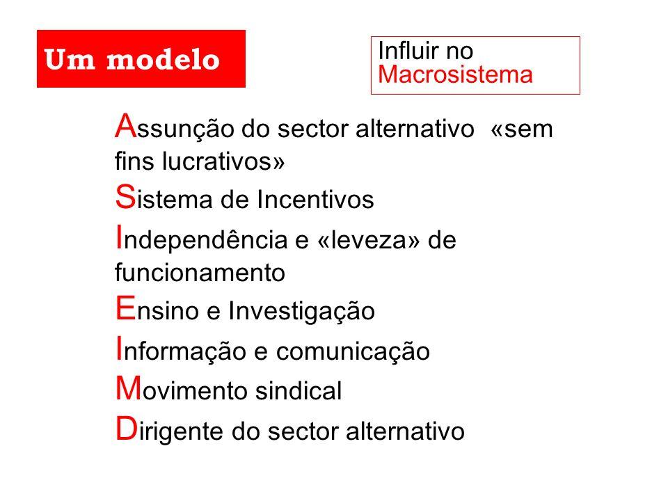 A ssunção do sector alternativo «sem fins lucrativos» S istema de Incentivos I ndependência e «leveza» de funcionamento E nsino e Investigação I nform