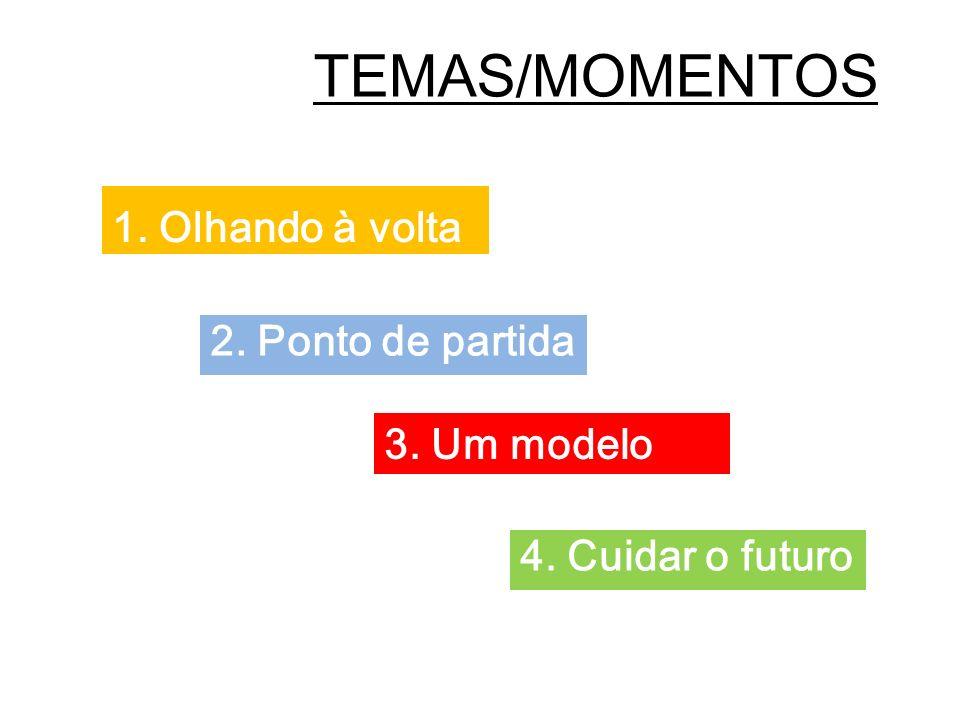 TEMAS/MOMENTOS 1. Olhando à volta 2. Ponto de partida 3. Um modelo 4. Cuidar o futuro