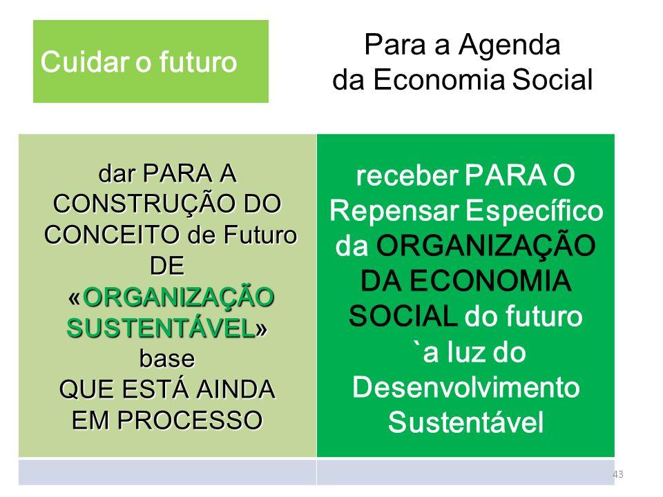 Para a Agenda da Economia Social dar PARA A CONSTRUÇÃO DO CONCEITO de Futuro CONCEITO de FuturoDE ORGANIZAÇÃO SUSTENTÁVEL» «ORGANIZAÇÃO SUSTENTÁVEL»ba
