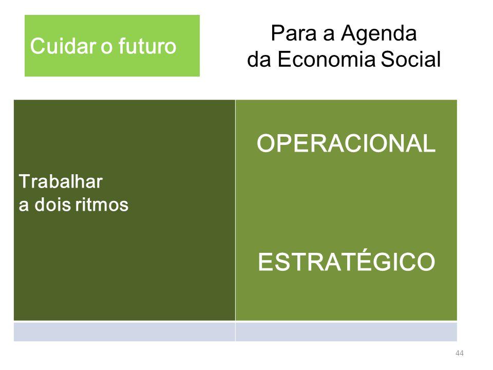 Para a Agenda da Economia Social Trabalhar a dois ritmos OPERACIONAL ESTRATÉGICO 44 Cuidar o futuro