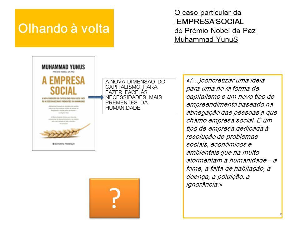 O caso particular da EMPRESA SOCIAL do Prémio Nobel da Paz Muhammad YunuS Olhando à volta A NOVA DIMENSÃO DO CAPITALISMO PARA FAZER FACE ÀS NECESSIDAD