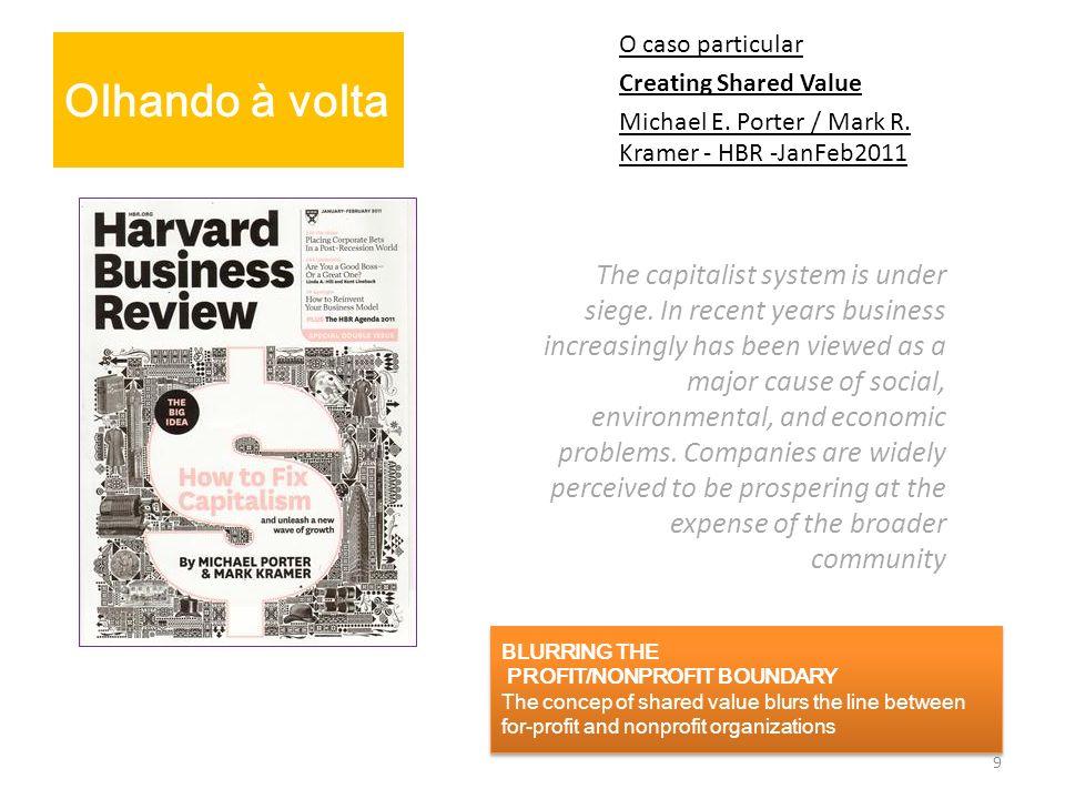 «Económica», «Social», «Ambiental» Cuidar o futuro «planet», «profit», «people» Equações Para o Desenvolvimento Sustentável DIMENSÕES DOUTRA MANEIRA