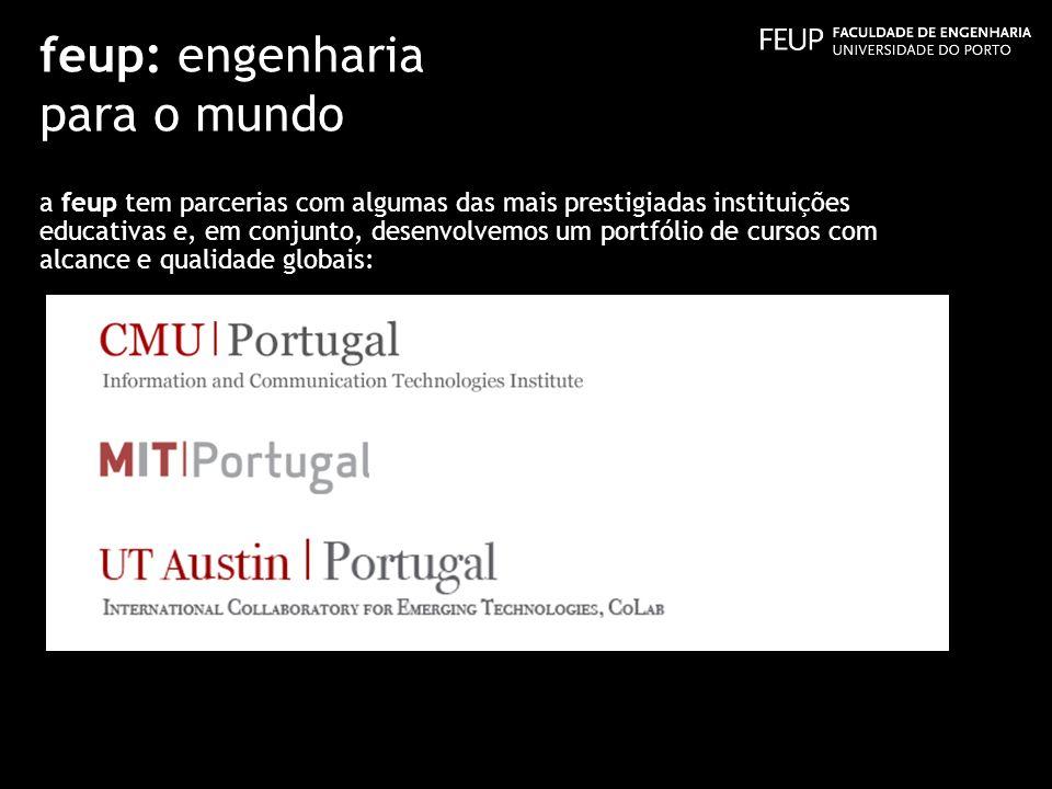 feup: engenharia para o mundo a feup tem parcerias com algumas das mais prestigiadas instituições educativas e, em conjunto, desenvolvemos um portfóli