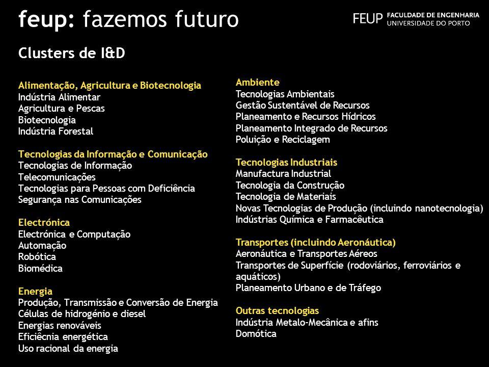 feup: fazemos futuro Clusters de I&D Alimentação, Agricultura e Biotecnologia Indústria Alimentar Agricultura e Pescas Biotecnologia Indústria Foresta