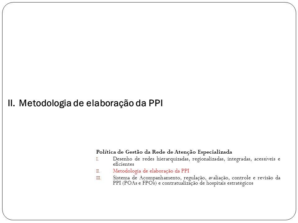 II.Metodologia de elaboração da PPI Política de Gestão da Rede de Atenção Especializada I. Desenho de redes hierarquizadas, regionalizadas, integradas