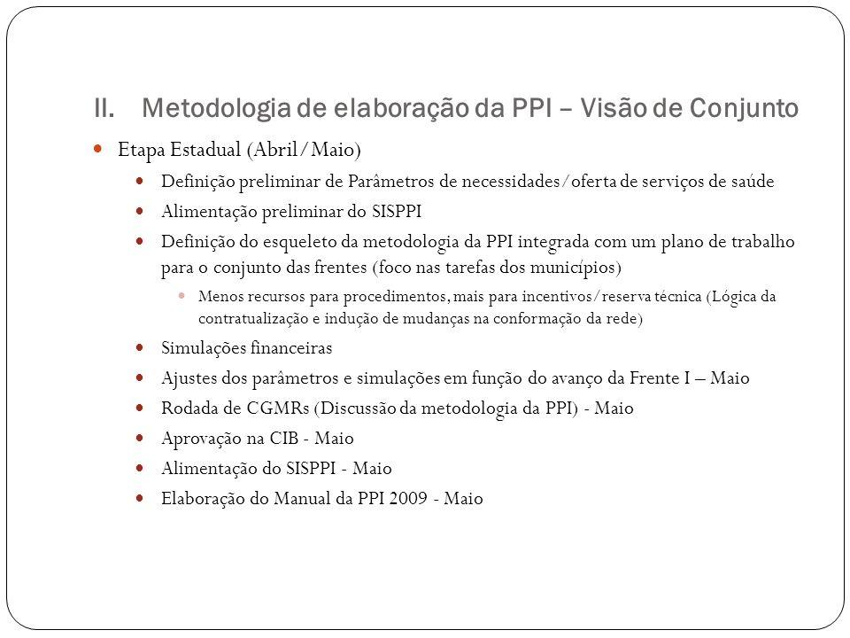 II.Metodologia de elaboração da PPI – Visão de Conjunto Etapa Estadual (Abril/Maio) Definição preliminar de Parâmetros de necessidades/oferta de servi